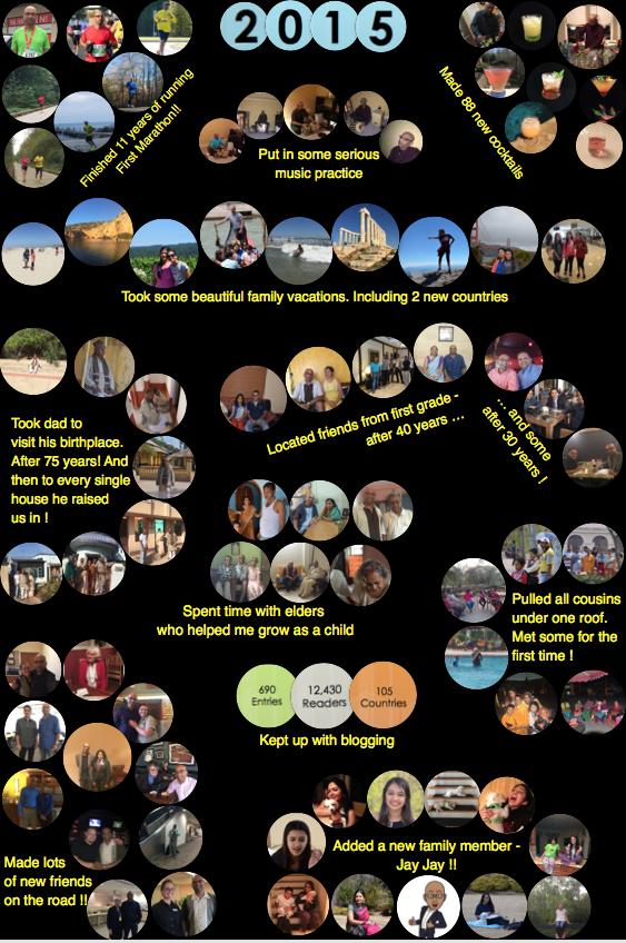 2015 Retrospective